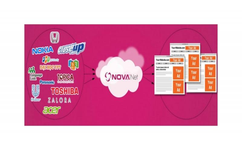 Novanet - mạng quảng cáo ngữ cảnh đầu tiên tại Việt Nam