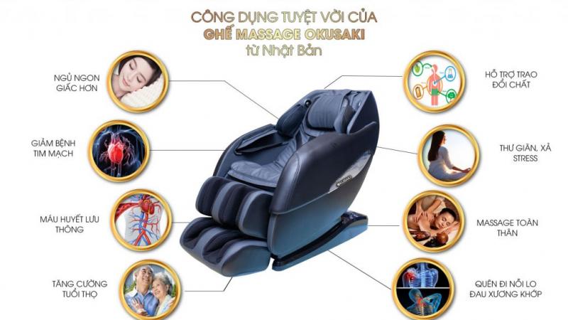 Massage okusaki