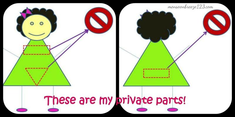 Những bộ phận riêng tư của trẻ