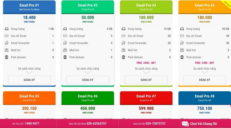 Bảng giá dịch vụ email doanh nghiệp PAVIETNAM.VN