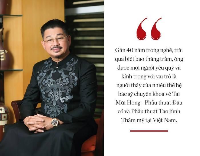 PGS.TS – Bác sĩ Lê Hành