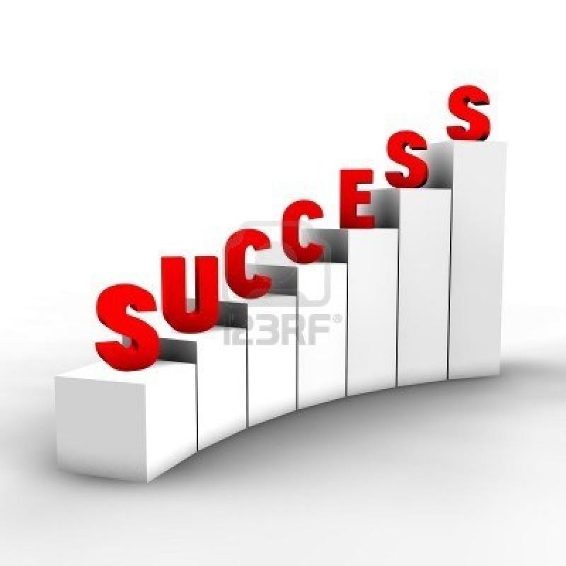 Con đường tới thành công rất cần sự kiên nhẫn của bản thân