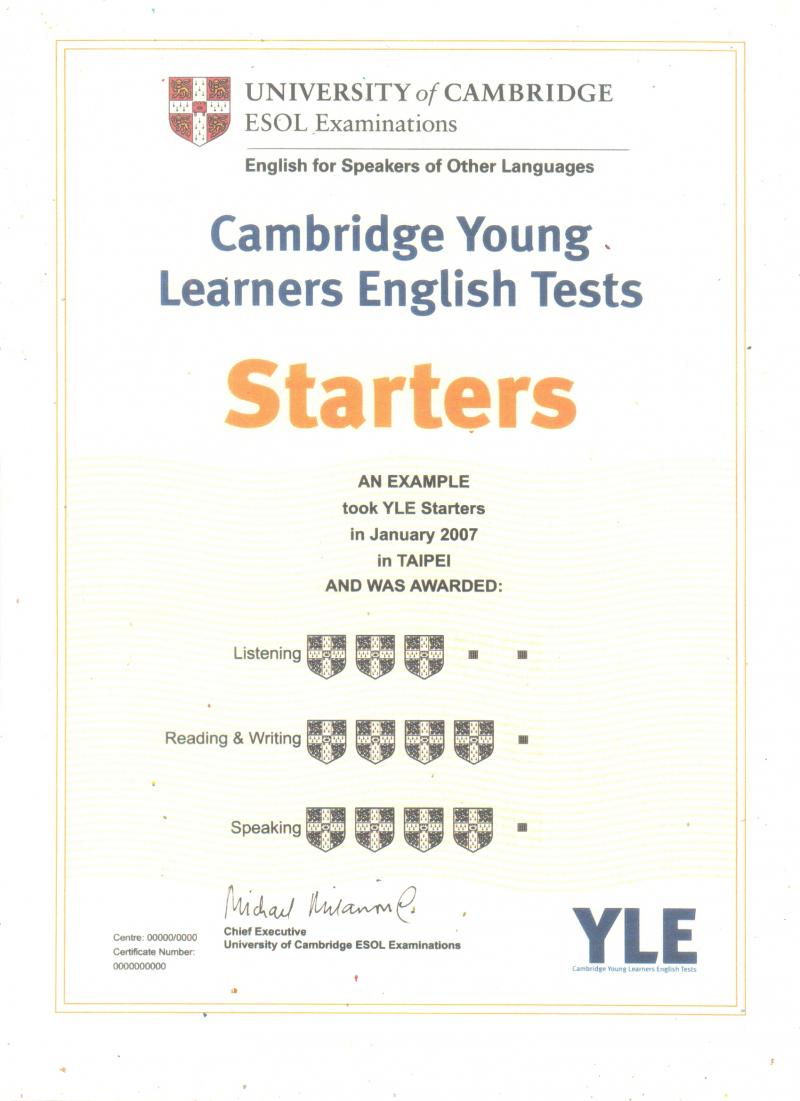 Starters test