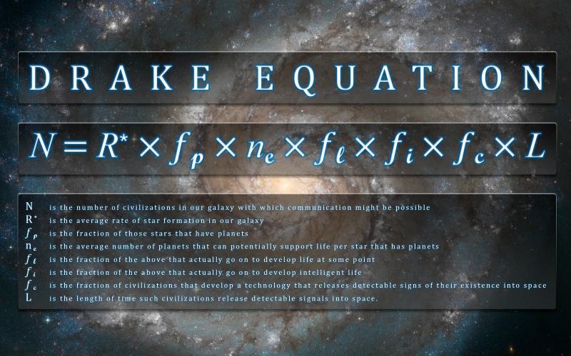 Phương trình Drake đo lường số lượng các nền văn minh tồn tại sự sống trong vũ trụ