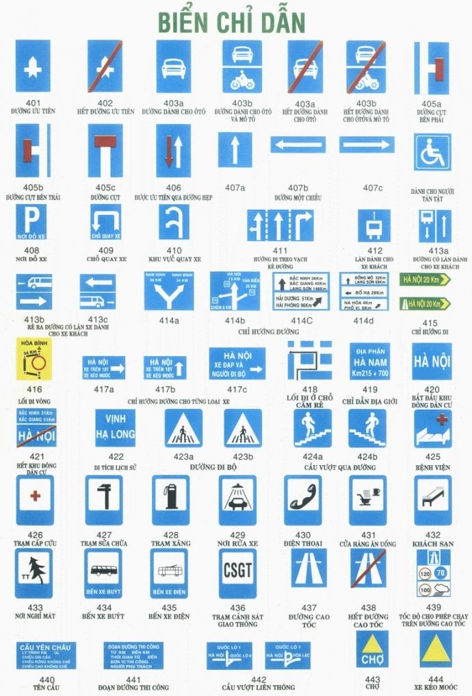 Quy chuẩn kỹ thuật quốc gia về báo hiệu đường bộ