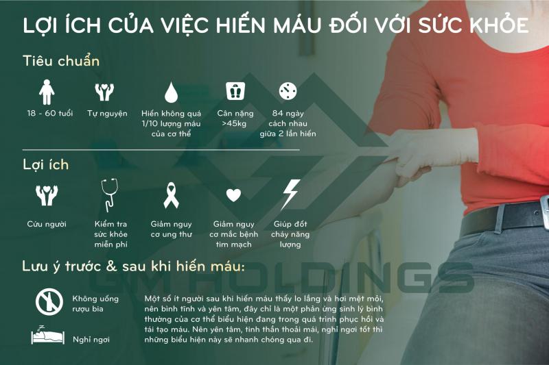 Quyền lợi khi tham gia hiến máu