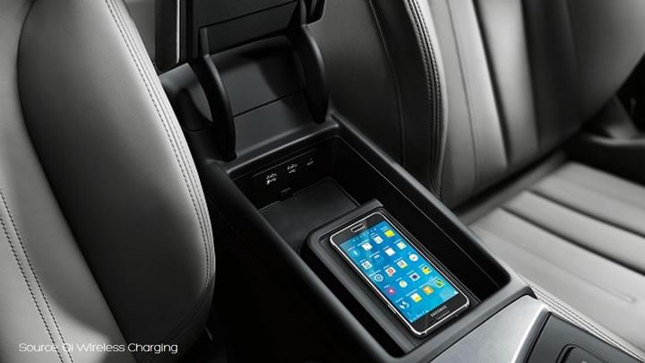 Sạc không dây cho xe điện Audi Wireless Charging