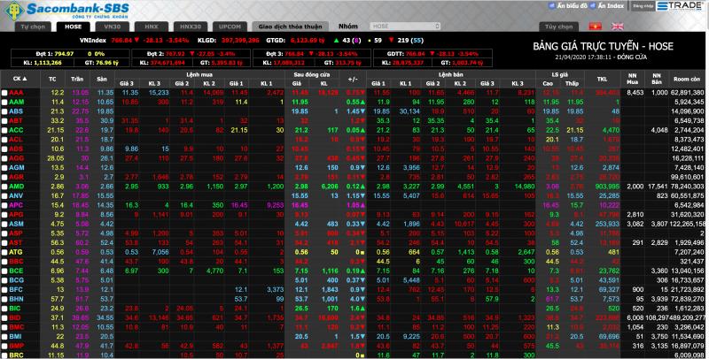 stockboard.sbsc.com.vn