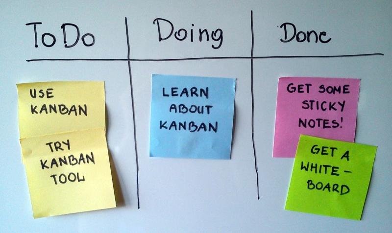 Viết rõ công việc cần làm để nhắc nhở