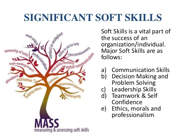 Nhà tuyển dụng thường đánh giá cao các kỹ năng sống