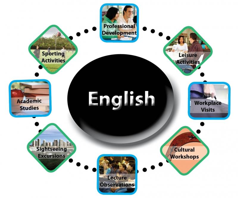 """Cũng giống như phương pháp """"nhãn dán"""", hãy mở rộng ra bằng cách xem phim bằng ngoại ngữ, nghe nhạc bằng ngoại ngữ, đọc truyện bằng ngoại ngữ, kết bạn người bản ngữ, nói chung hãy sống cùng với loại ngoại ngữ mới đó, dần dần chúng sẽ trở nên quen thuộc và phổ biến trong cuộc sống của chính chúng ta."""