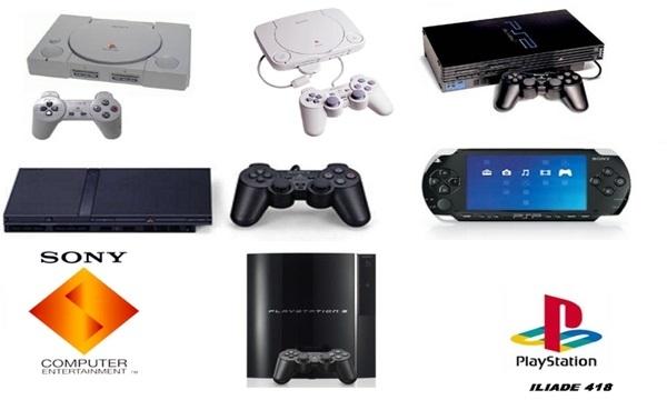 Các sản phẩm của Sony