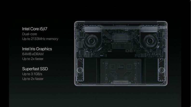 SSD nhanh hơn, hiệu năng tốt hơn