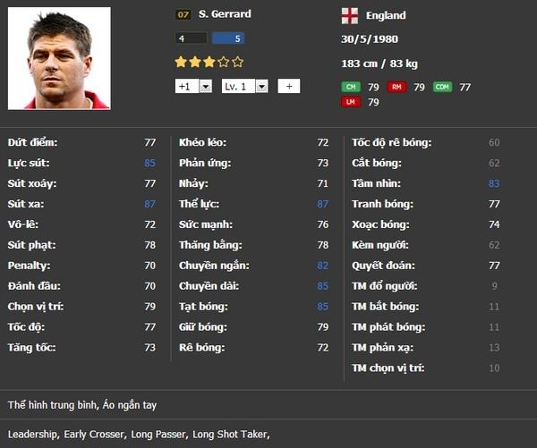 Steven Gerrard SS07
