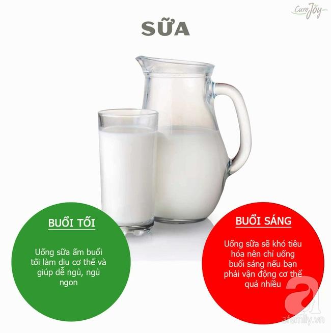 Thời gian nên uống sữa