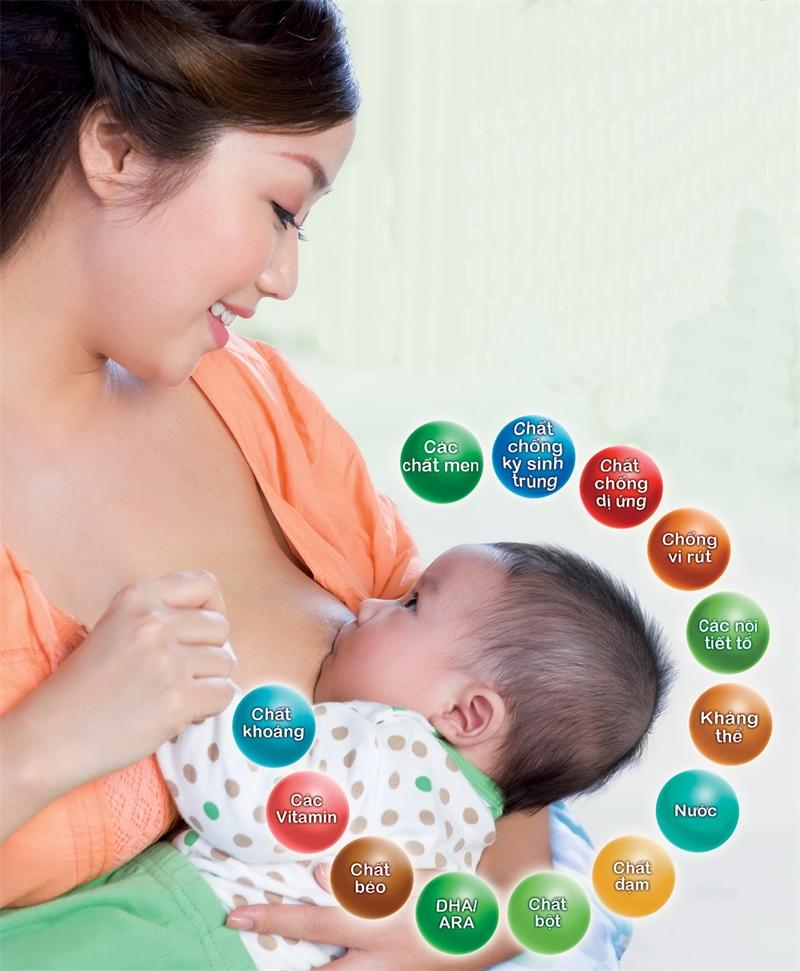 Sữa tốt cho sự phát triển của trẻ nhỏ