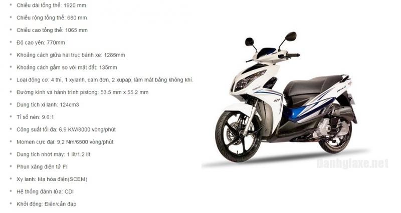 Thông số kỹ thuật của Suzuki Implulse 125 Fi