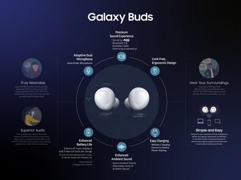 Tai nghe bluetooth Samsung Gbuds