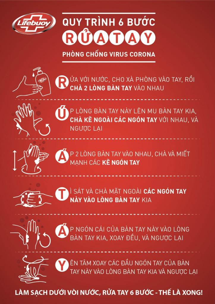 Quy trình 6 bước rửa tay đảm bảo an toàn cho trẻ khi ở trường