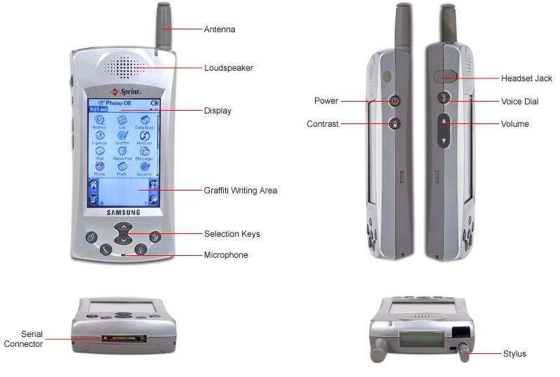Samsung SPH-i300: smartphone chạy HĐH PalmOS