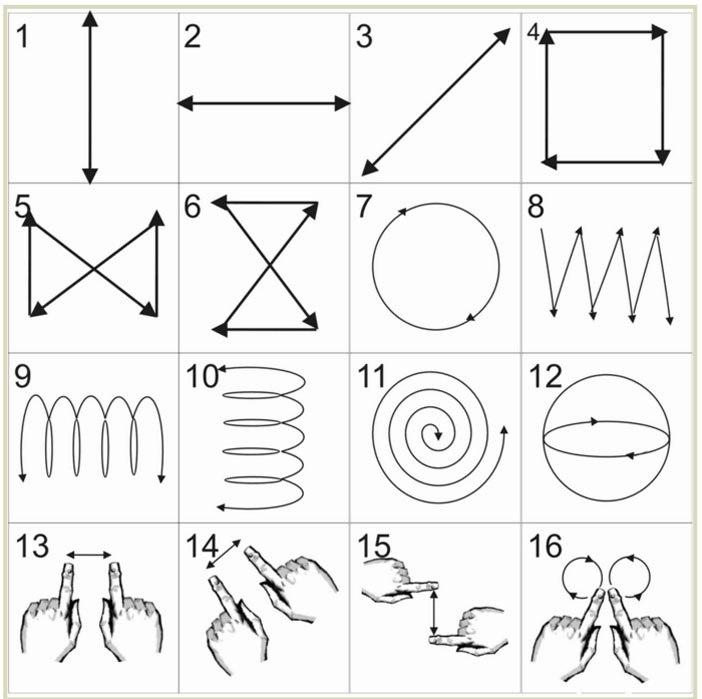 Hình ảnh hướng dẫn một số động tác tập thể dục cho mắt