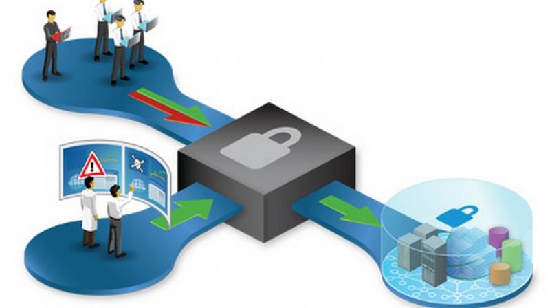 Bảo mật thông tin là tiêu chí hàng đầu của các tổ chức, công ty, tập đoàn lớn trên thế giới