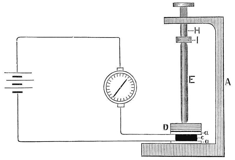 Nguyên lý hoạt động của chiếc Tasimeter