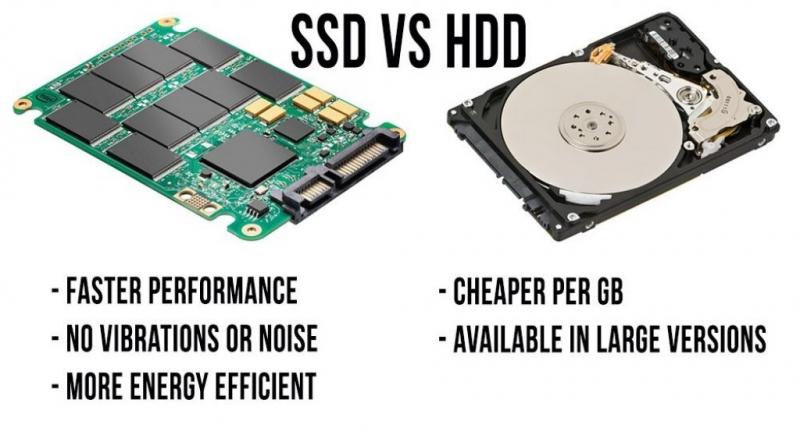 Nên nâng cấp ổ SSD nếu có khả năng