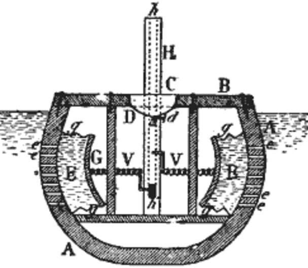 Ý tưởng về tàu ngầm đầu tiên của William Bourne năm 1580