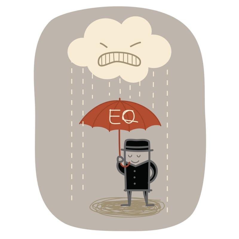 Chỉ số trí tuệ cảm xúc EQ