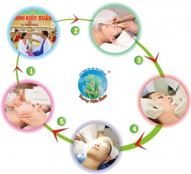 Quy trình trị nám tại TMV Trương Kiều Xuân