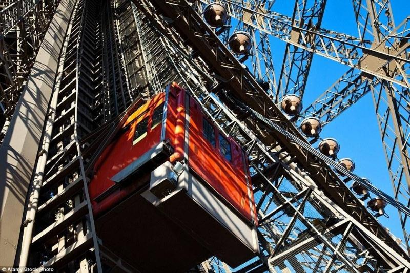 Hệ thống thang máy của tháp Eiffel