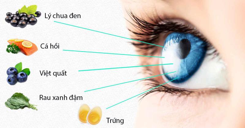 Thiết kế chế độ dinh dưỡng phù hợp hơn cho trẻ khi dùng thuốc bổ mắt