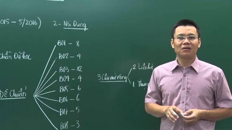 Thầy giáo Nguyễn Thành Nam – Vật lý