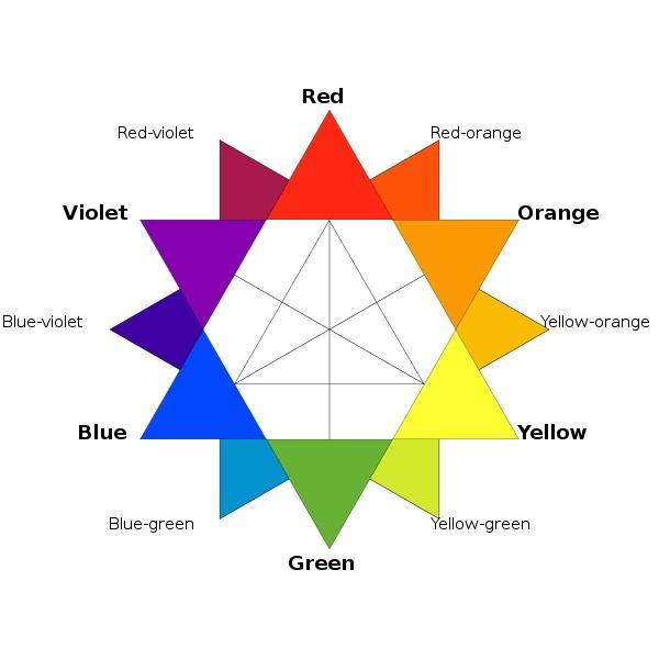Thí nghiệm đổi màu khi pha trộn màu sắc
