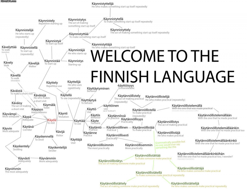 Hệ thống chữ viết Phần Lan