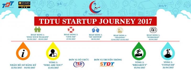 Các cuộc thi là nơi để các Startup gây chú ý với các nhà đầu tư