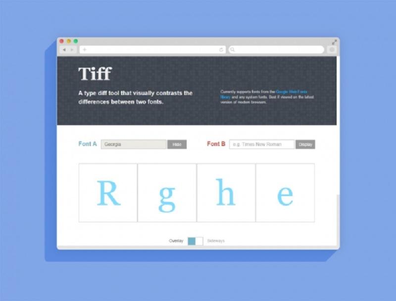 Giao diện trang Tiff