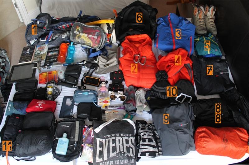 Đi lại trong rừng núi với môi trường khắc nghiệt buộc bạn phải có sự chuẩn bị cẩn thận những hành lý cần thiết