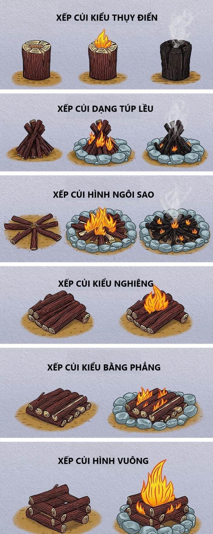 Cách tạo lửa