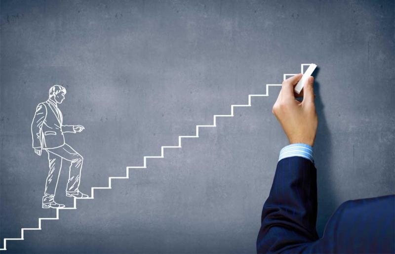 Đặt ra mục tiêu và thực hiện