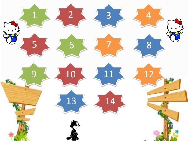 Trò chơi: Lucky number (con số may mắn) - Trò chơi tiếng Anh vui nhộn