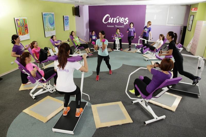 Trung tâm thể dục thẩm mỹ GYM - CURVES Kim Mã