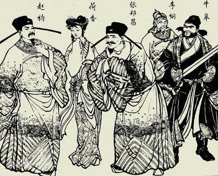Trương Bang Xương