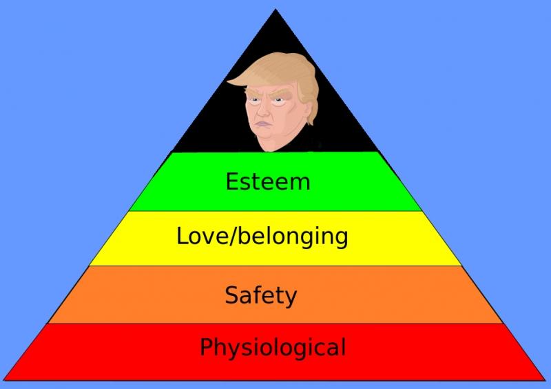 Tháp nhu cầu 5 bậc của Maslow