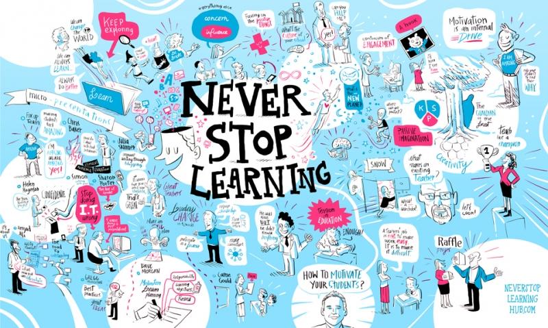 Tuổi 25 - Không ngừng học hỏi