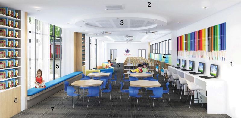 UK Academy Vietnam