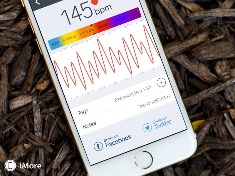 Thông tin nhịp tim thể hiện qua biểu đồ