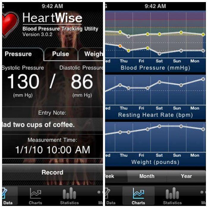Ứng dụng theo dõi tim mạch HeartWise