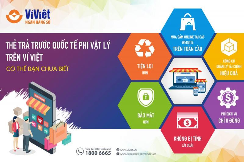 Ví điện tử Ví Việt